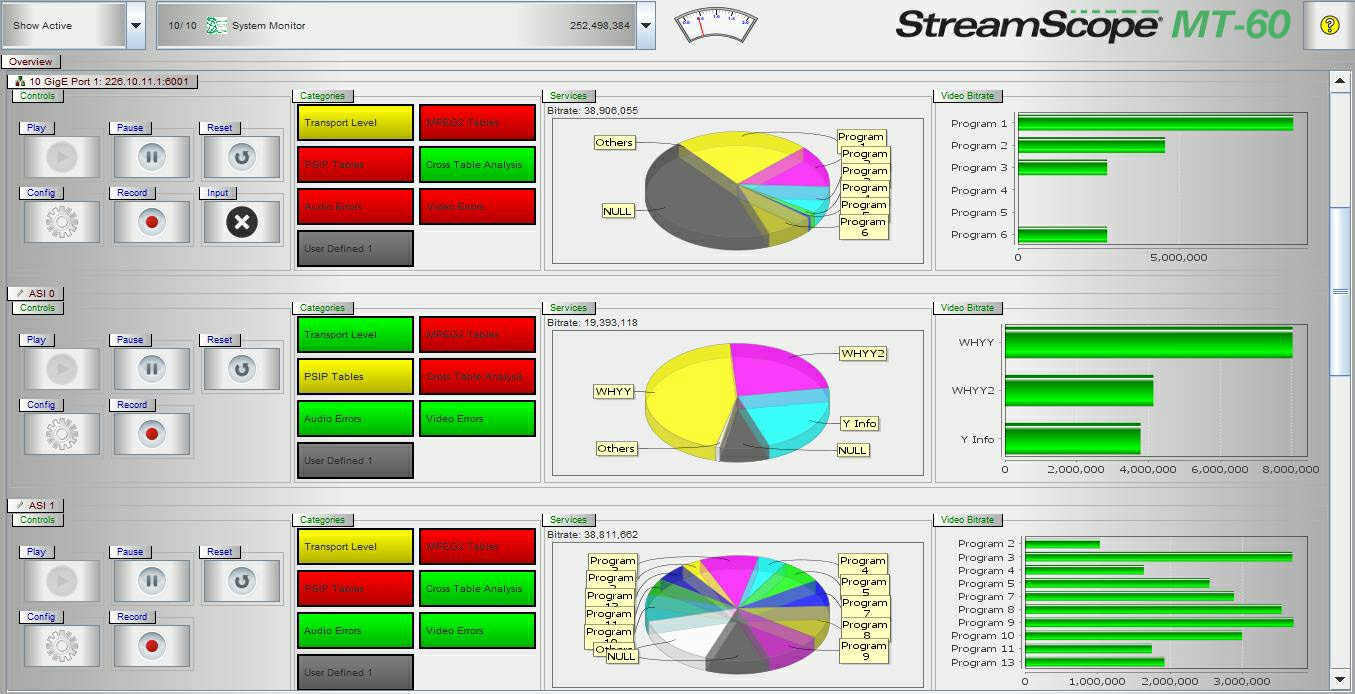 StreamScope MT-60 System Monitor Overview