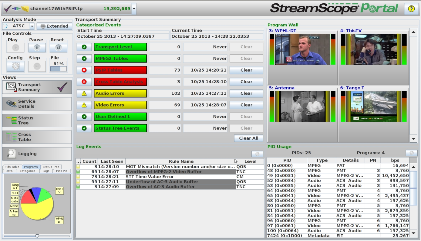StreamScope MT-40 Mobile Analysis View